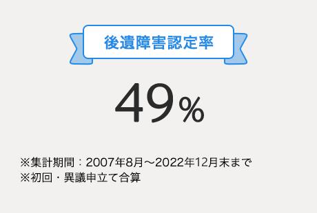 後遺障害認定率49%